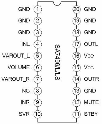 sa7496l-2w×2双通道音频功率放大器